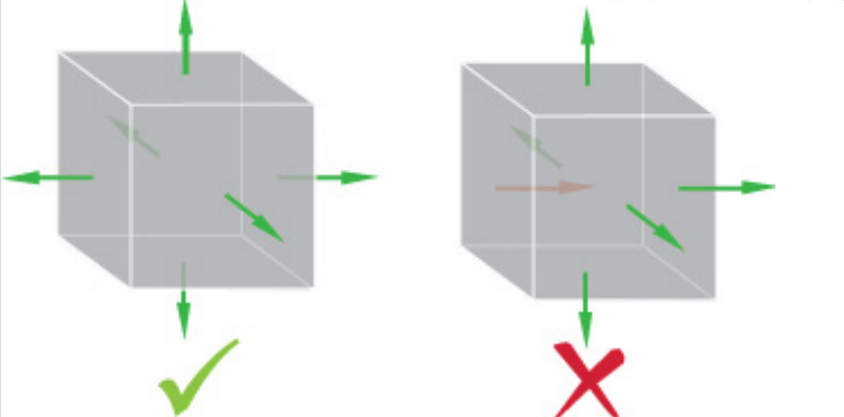 خرید و فروش پرینتر سه بعدی :فرگل سی ان سی 04 5 سوال مفید در مورد پرینتر سه بعدی آموزش آموزش های پرینترهای سه بعدی پرینتر سه بعدی  مشکلات پرینتر سه بعدی مشکل طراحی در پرینتر سه بعدی ضعف های پرینتر سه بعدی ایرادات پرینتر سه بعدی 5 عیب پرینتر سه بعدی 5 سوال مفید در مورد پرینتر سه بعدی